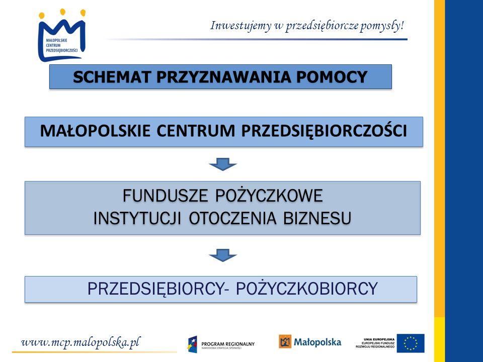 www.mcp.malopolska.pl Inwestujemy w przedsiębiorcze pomysły! SCHEMAT PRZYZNAWANIA POMOCY FUNDUSZE POŻYCZKOWE INSTYTUCJI OTOCZENIA BIZNESU FUNDUSZE POŻ
