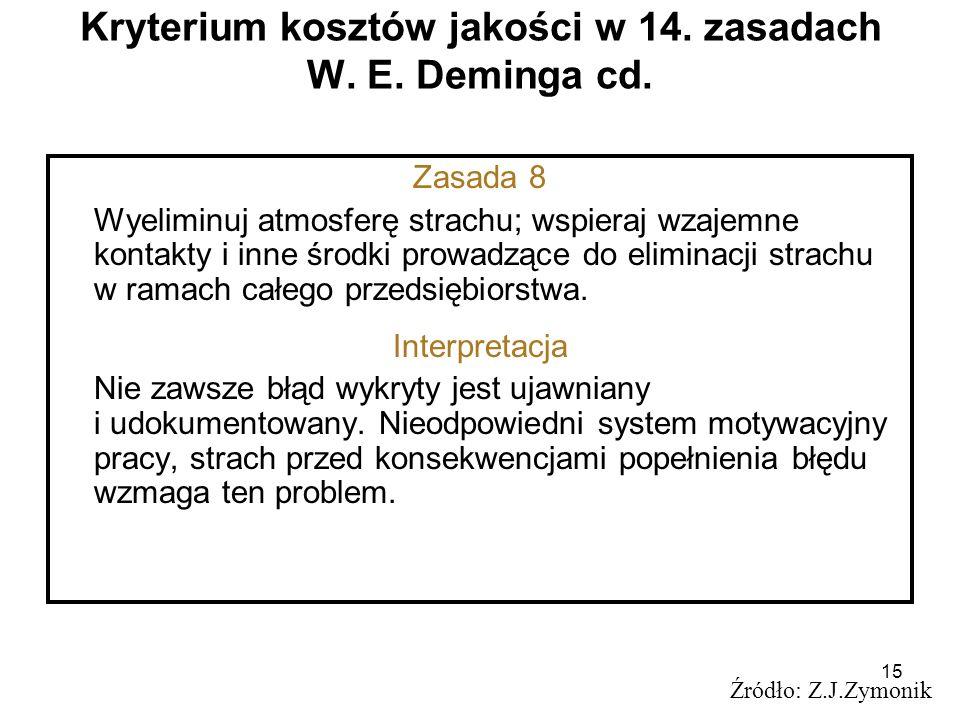 15 Kryterium kosztów jakości w 14. zasadach W. E. Deminga cd. Źródło: Z.J.Zymonik Zasada 8 Wyeliminuj atmosferę strachu; wspieraj wzajemne kontakty i