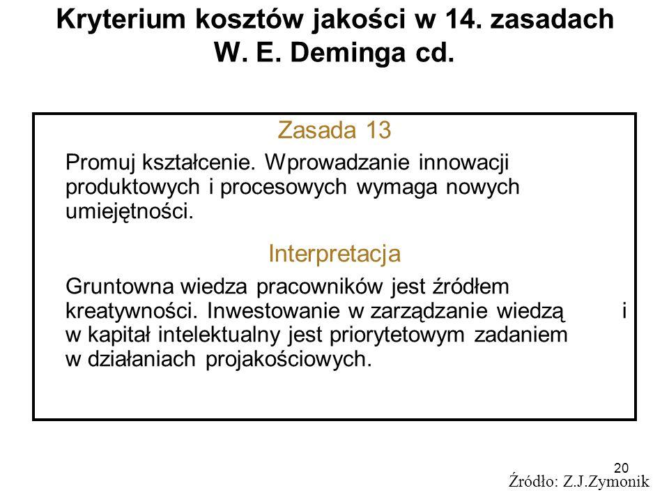 20 Kryterium kosztów jakości w 14. zasadach W. E. Deminga cd. Źródło: Z.J.Zymonik Zasada 13 Promuj kształcenie. Wprowadzanie innowacji produktowych i