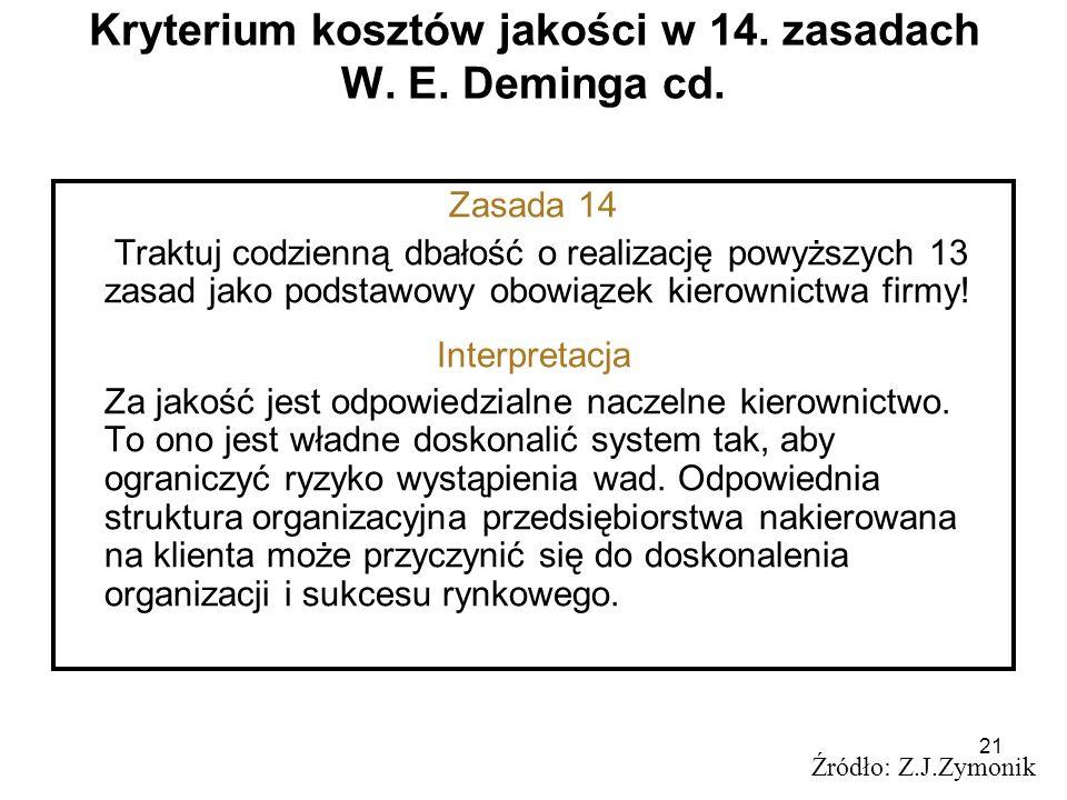 21 Kryterium kosztów jakości w 14. zasadach W. E. Deminga cd. Źródło: Z.J.Zymonik Zasada 14 Traktuj codzienną dbałość o realizację powyższych 13 zasad