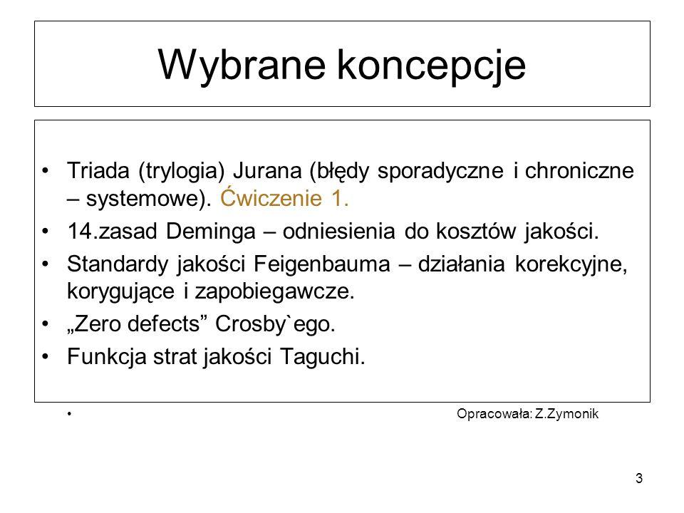 Wybrane koncepcje Triada (trylogia) Jurana (błędy sporadyczne i chroniczne – systemowe). Ćwiczenie 1. 14.zasad Deminga – odniesienia do kosztów jakośc