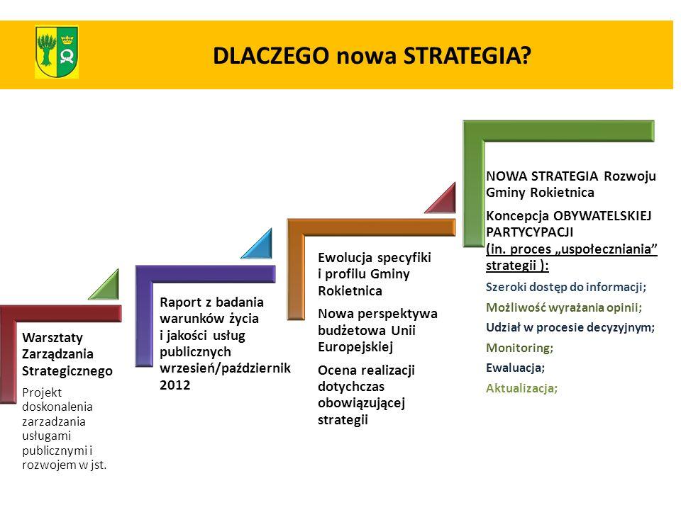 DLACZEGO nowa STRATEGIA? Warsztaty Zarządzania Strategicznego Projekt doskonalenia zarzadzania usługami publicznymi i rozwojem w jst. Raport z badania