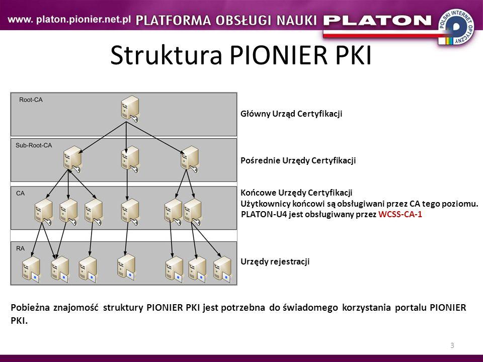 3 Struktura PIONIER PKI Główny Urząd Certyfikacji Pośrednie Urzędy Certyfikacji Końcowe Urzędy Certyfikacji Urzędy rejestracji Użytkownicy końcowi są