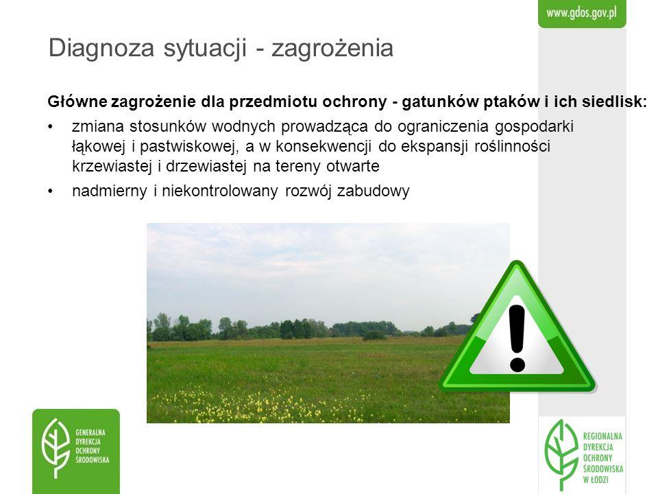 Główne zagrożenie dla przedmiotu ochrony - gatunków ptaków i ich siedlisk: zmiana stosunków wodnych prowadząca do ograniczenia gospodarki łąkowej i pa