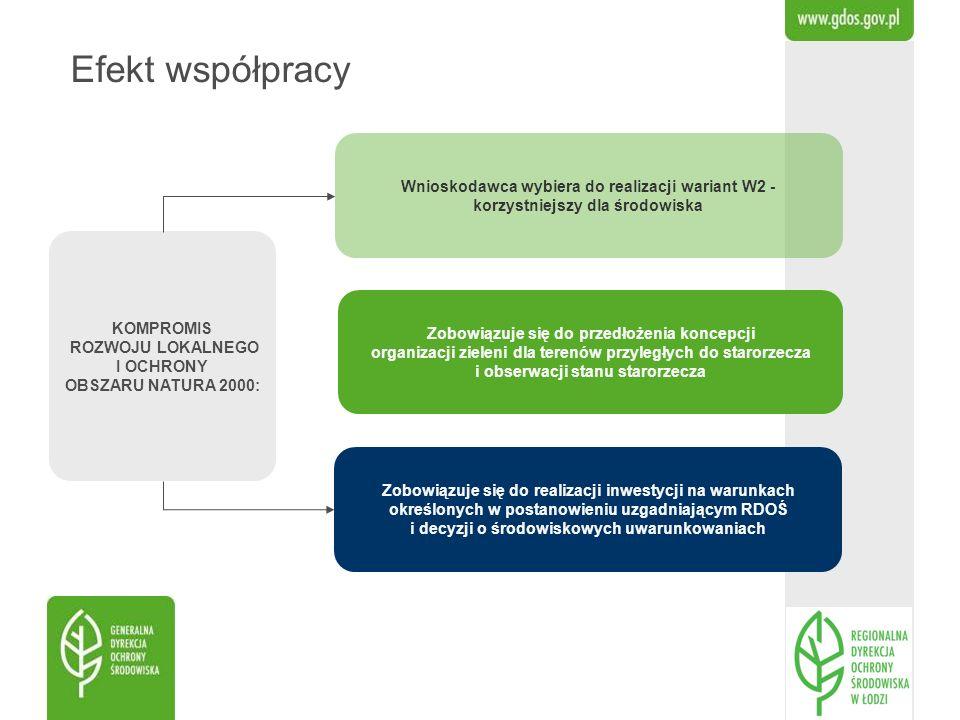 Efekt współpracy KOMPROMIS ROZWOJU LOKALNEGO I OCHRONY OBSZARU NATURA 2000: Wnioskodawca wybiera do realizacji wariant W2 - korzystniejszy dla środowi