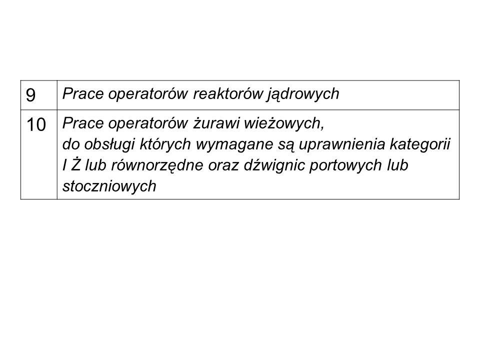 9 Prace operatorów reaktorów jądrowych 10 Prace operatorów żurawi wieżowych, do obsługi których wymagane są uprawnienia kategorii I Ż lub równorzędne oraz dźwignic portowych lub stoczniowych
