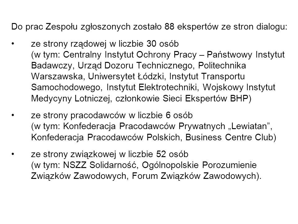 Do prac Zespołu zgłoszonych zostało 88 ekspertów ze stron dialogu: ze strony rządowej w liczbie 30 osób (w tym: Centralny Instytut Ochrony Pracy – Państwowy Instytut Badawczy, Urząd Dozoru Technicznego, Politechnika Warszawska, Uniwersytet Łódzki, Instytut Transportu Samochodowego, Instytut Elektrotechniki, Wojskowy Instytut Medycyny Lotniczej, członkowie Sieci Ekspertów BHP) ze strony pracodawców w liczbie 6 osób (w tym: Konfederacja Pracodawców Prywatnych Lewiatan, Konfederacja Pracodawców Polskich, Business Centre Club) ze strony związkowej w liczbie 52 osób (w tym: NSZZ Solidarność, Ogólnopolskie Porozumienie Związków Zawodowych, Forum Związków Zawodowych).