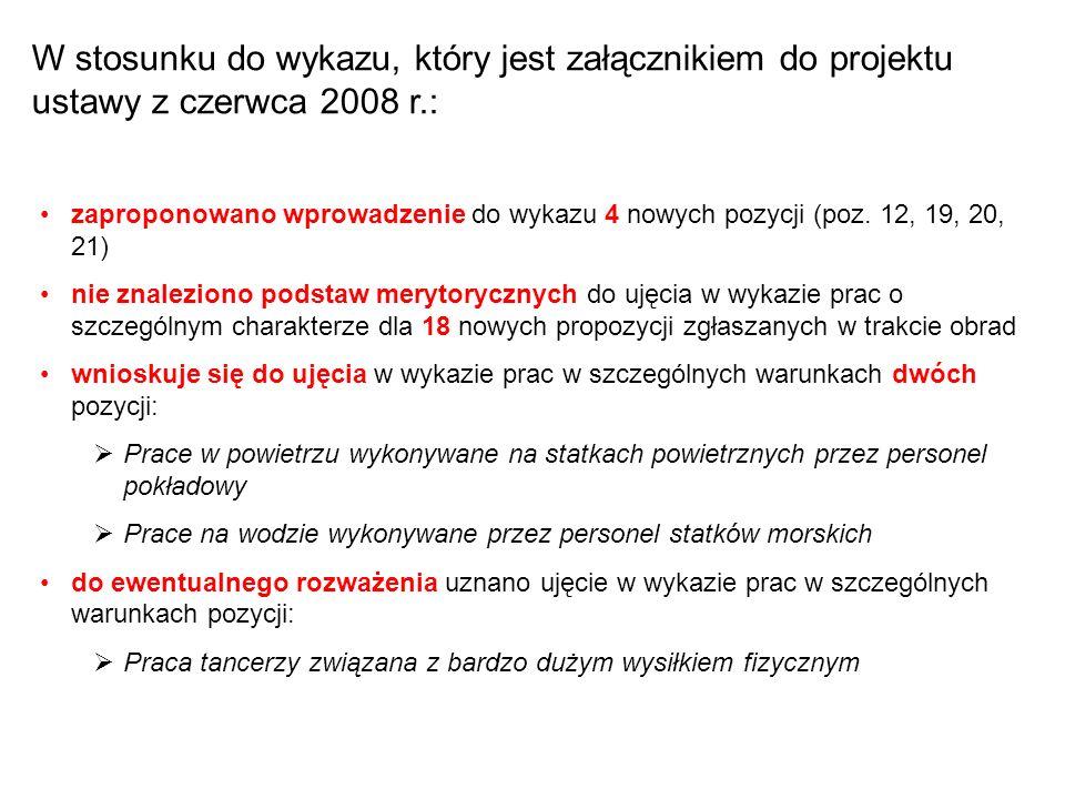 W stosunku do wykazu, który jest załącznikiem do projektu ustawy z czerwca 2008 r.: zaproponowano wprowadzenie do wykazu 4 nowych pozycji (poz. 12, 19