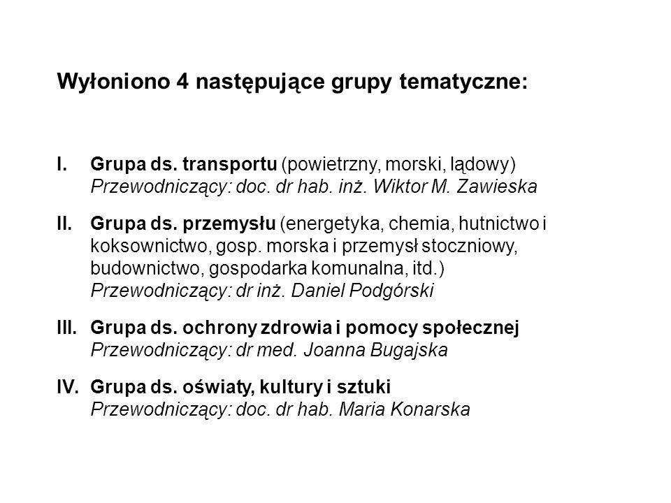 Wyłoniono 4 następujące grupy tematyczne: I.Grupa ds. transportu (powietrzny, morski, lądowy) Przewodniczący: doc. dr hab. inż. Wiktor M. Zawieska II.