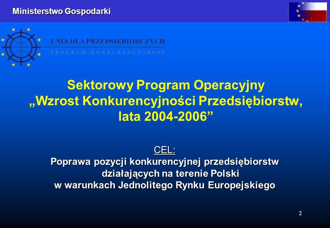 Ministerstwo Gospodarki Ministerstwo Gospodarki 2 CEL: Poprawa pozycji konkurencyjnej przedsiębiorstw działających na terenie Polski w warunkach Jednolitego Rynku Europejskiego Sektorowy Program Operacyjny Wzrost Konkurencyjności Przedsiębiorstw, lata 2004-2006
