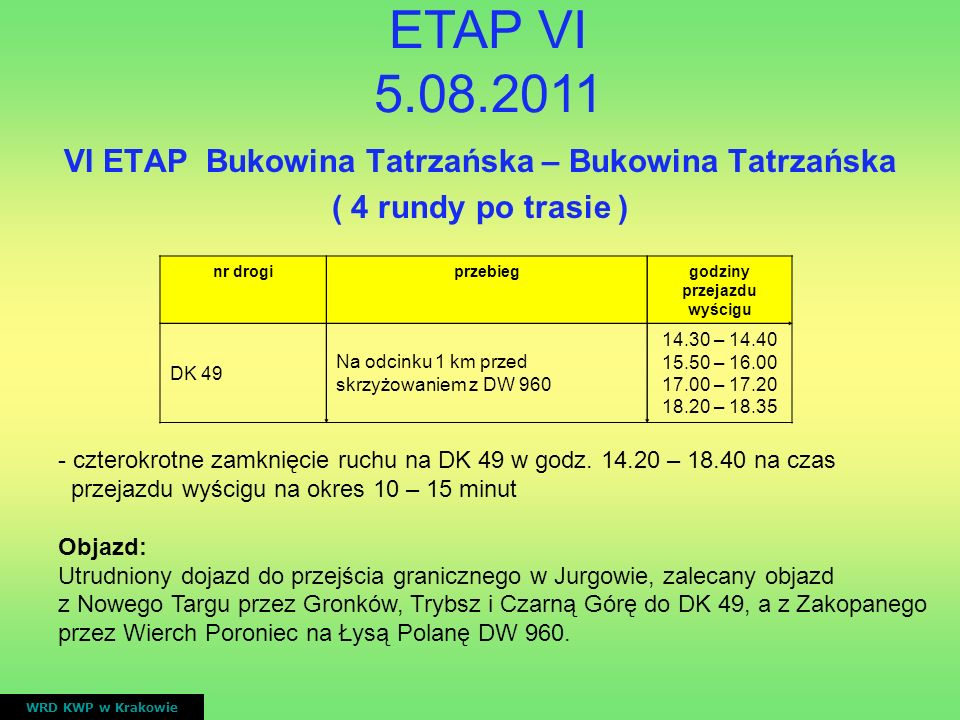 VI ETAP Bukowina Tatrzańska – Bukowina Tatrzańska ( 4 rundy po trasie ) WRD KWP w Krakowie nr drogiprzebieggodziny przejazdu wyścigu DK 49 Na odcinku