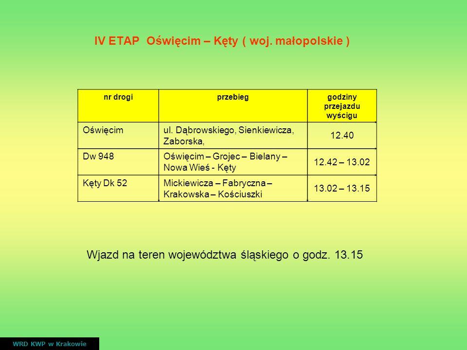 IV ETAP Oświęcim – Kęty ( woj. małopolskie ) WRD KWP w Krakowie nr drogiprzebieggodziny przejazdu wyścigu Oświęcimul. Dąbrowskiego, Sienkiewicza, Zabo