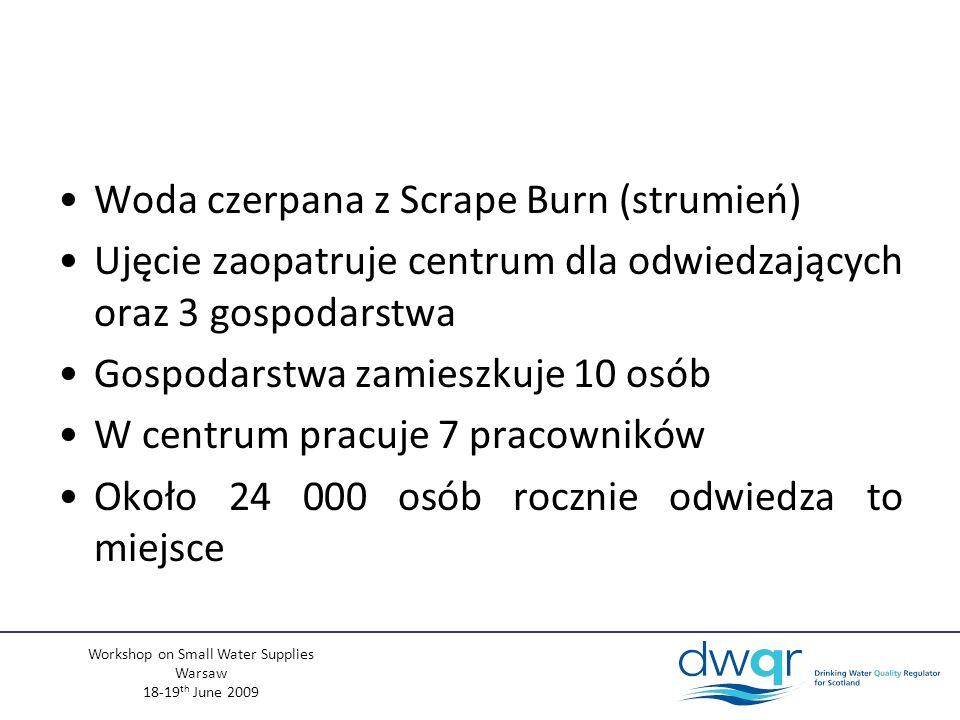Workshop on Small Water Supplies Warsaw 18-19 th June 2009 Woda czerpana z Scrape Burn (strumień) Ujęcie zaopatruje centrum dla odwiedzających oraz 3 gospodarstwa Gospodarstwa zamieszkuje 10 osób W centrum pracuje 7 pracowników Około 24 000 osób rocznie odwiedza to miejsce