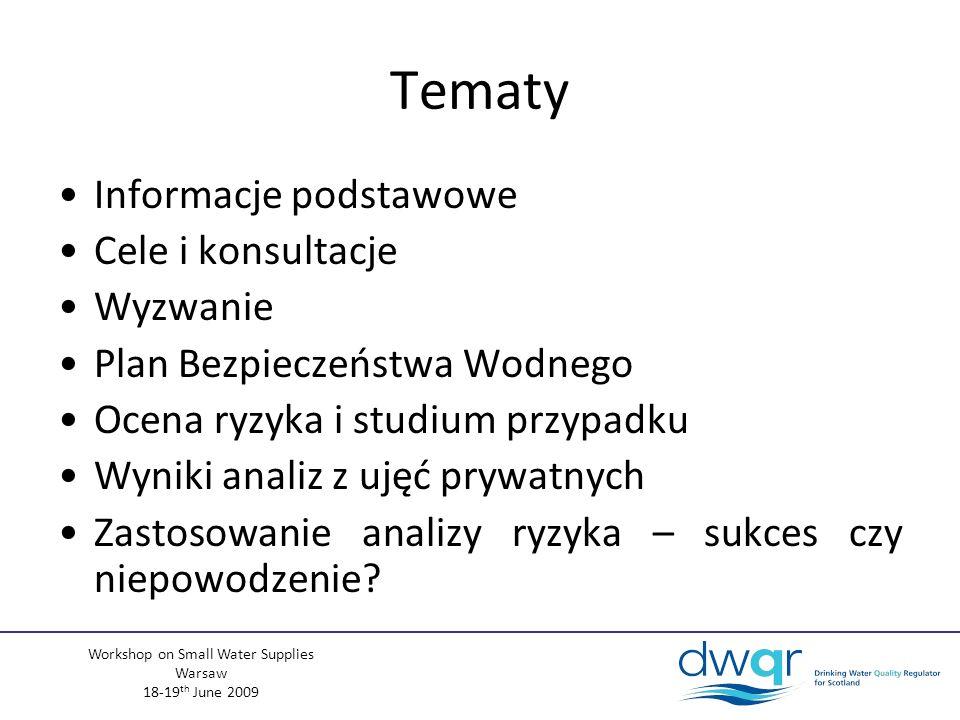 Workshop on Small Water Supplies Warsaw 18-19 th June 2009 Tematy Informacje podstawowe Cele i konsultacje Wyzwanie Plan Bezpieczeństwa Wodnego Ocena ryzyka i studium przypadku Wyniki analiz z ujęć prywatnych Zastosowanie analizy ryzyka – sukces czy niepowodzenie