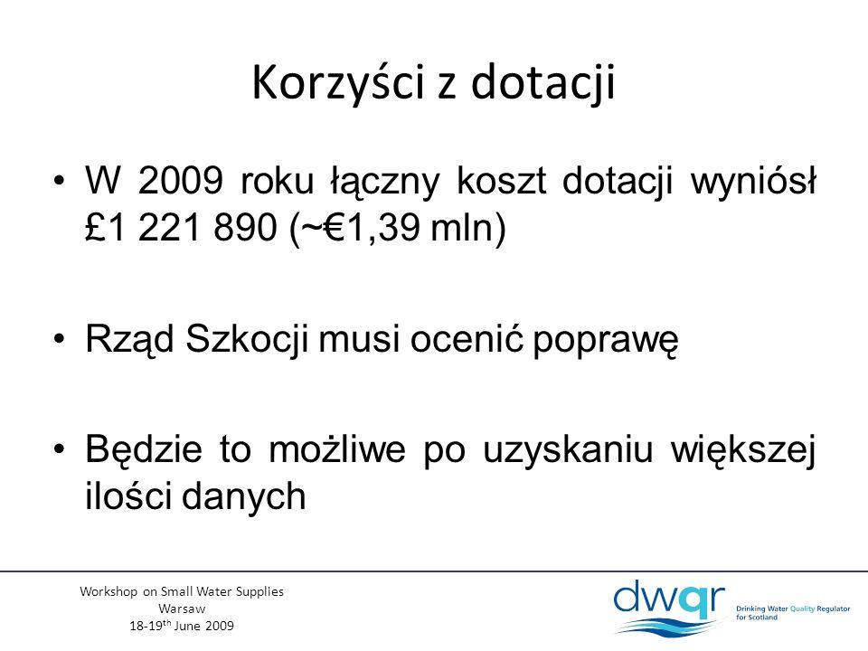 Workshop on Small Water Supplies Warsaw 18-19 th June 2009 Korzyści z dotacji W 2009 roku łączny koszt dotacji wyniósł £1 221 890 (~1,39 mln) Rząd Szkocji musi ocenić poprawę Będzie to możliwe po uzyskaniu większej ilości danych