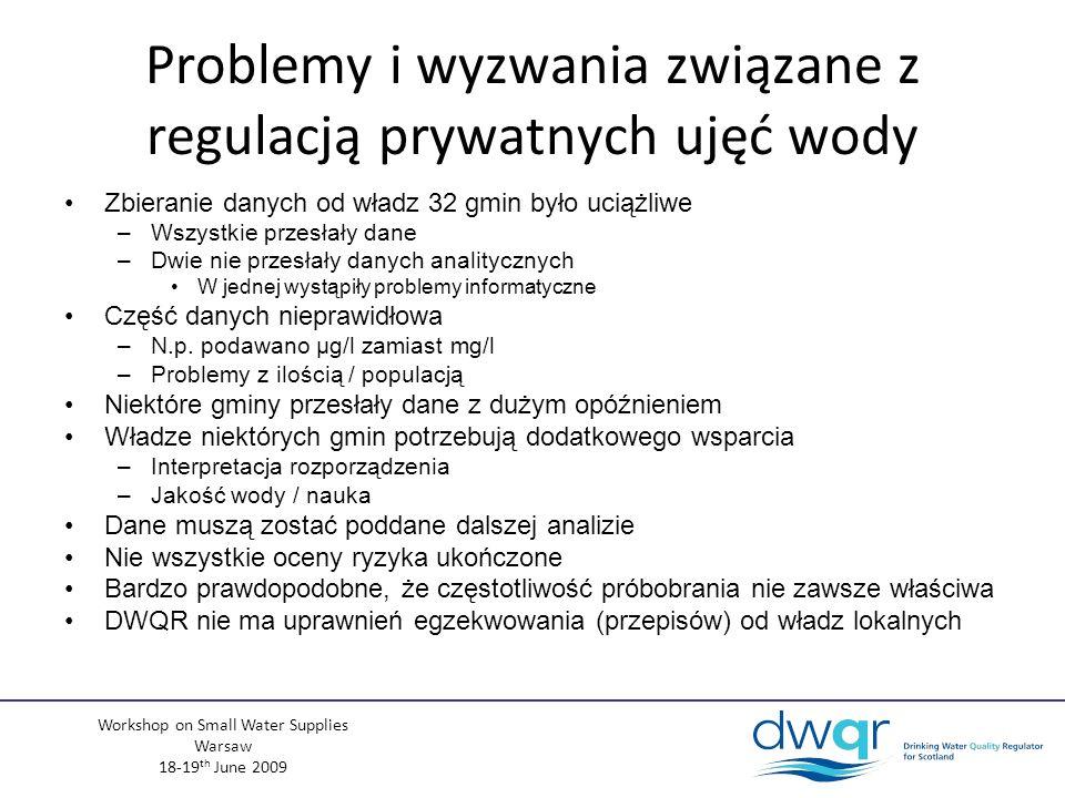 Workshop on Small Water Supplies Warsaw 18-19 th June 2009 Problemy i wyzwania związane z regulacją prywatnych ujęć wody Zbieranie danych od władz 32 gmin było uciążliwe –Wszystkie przesłały dane –Dwie nie przesłały danych analitycznych W jednej wystąpiły problemy informatyczne Część danych nieprawidłowa –N.p.