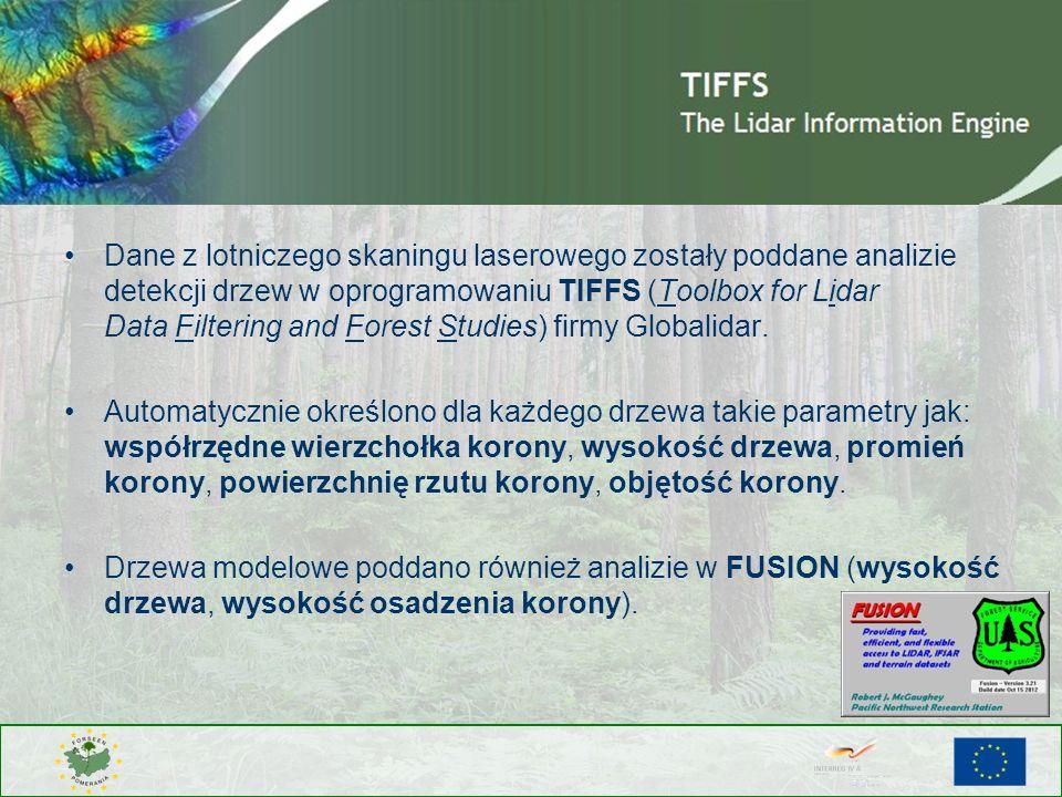 Dane z lotniczego skaningu laserowego zostały poddane analizie detekcji drzew w oprogramowaniu TIFFS (Toolbox for Lidar Data Filtering and Forest Stud