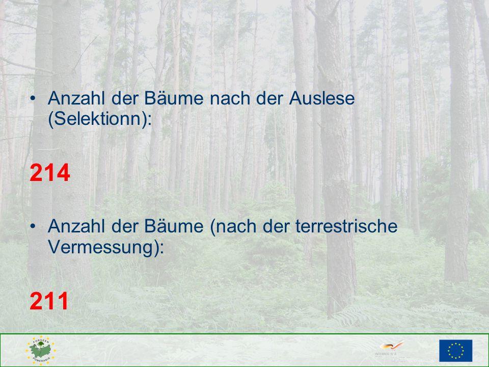 Anzahl der Bäume nach der Auslese (Selektionn): 214 Anzahl der Bäume (nach der terrestrische Vermessung): 211