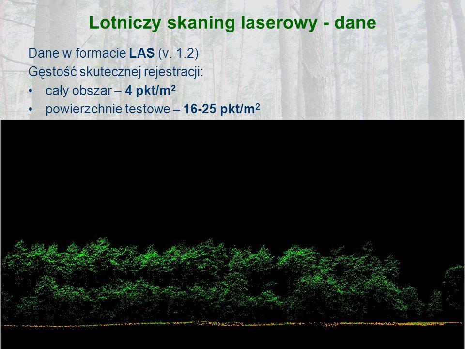 Lotniczy skaning laserowy - dane Dane w formacie LAS (v. 1.2) Gęstość skutecznej rejestracji: cały obszar – 4 pkt/m 2 powierzchnie testowe – 16-25 pkt