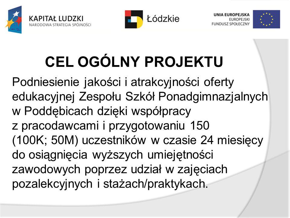 Grupa docelowa projektu 200 uczniów i uczennic Technikum im.