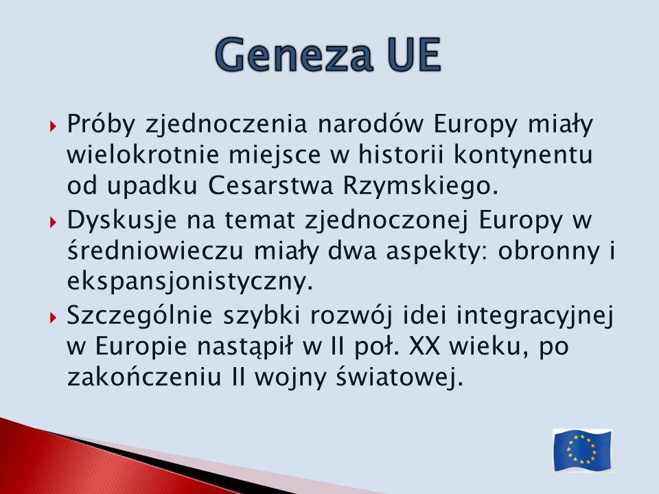 Próby zjednoczenia narodów Europy miały wielokrotnie miejsce w historii kontynentu od upadku Cesarstwa Rzymskiego. Dyskusje na temat zjednoczonej Euro