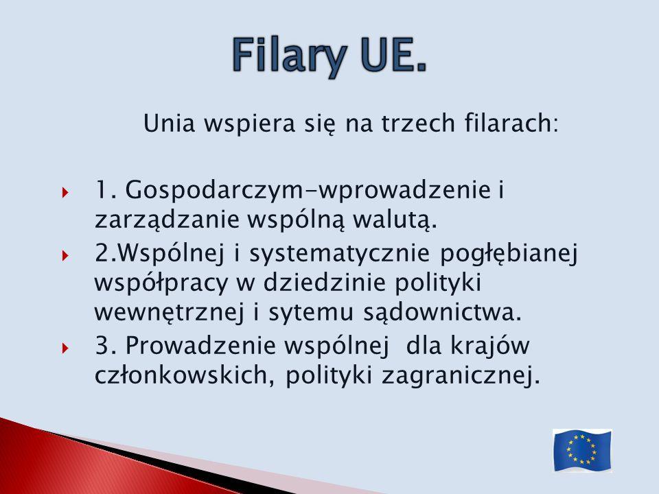 Unia wspiera się na trzech filarach: 1. Gospodarczym-wprowadzenie i zarządzanie wspólną walutą. 2.Wspólnej i systematycznie pogłębianej współpracy w d