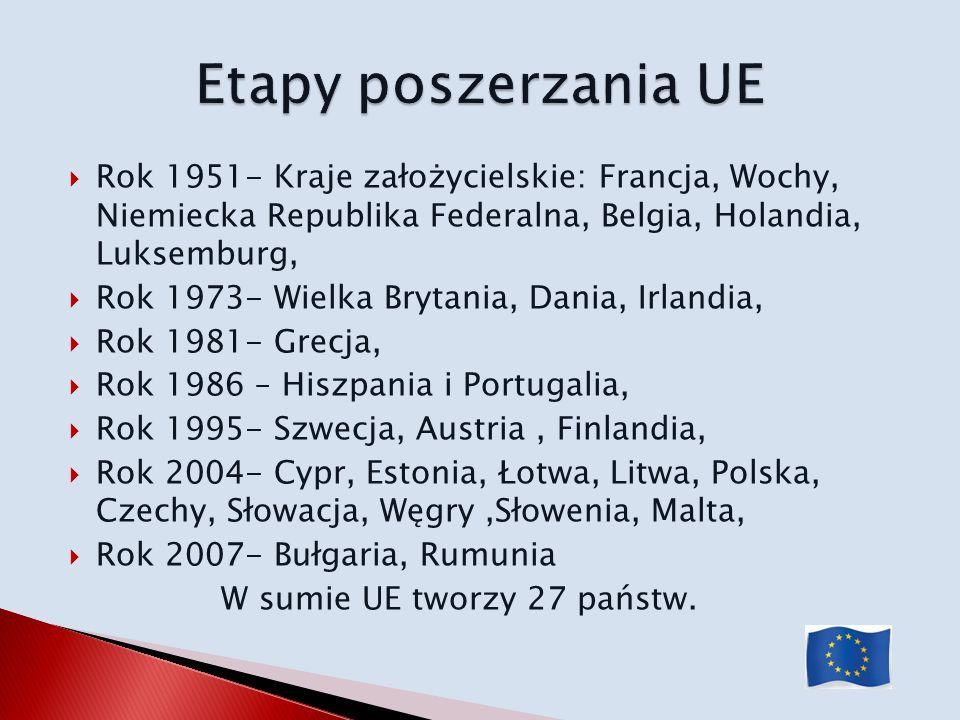 Rok 1951- Kraje założycielskie: Francja, Wochy, Niemiecka Republika Federalna, Belgia, Holandia, Luksemburg, Rok 1973- Wielka Brytania, Dania, Irlandi