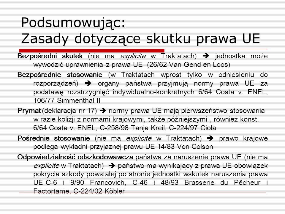 Podsumowując: Zasady dotyczące skutku prawa UE Bezpośredni skutek (nie ma explicite w Traktatach) jednostka może wywodzić uprawnienia z prawa UE (26/6