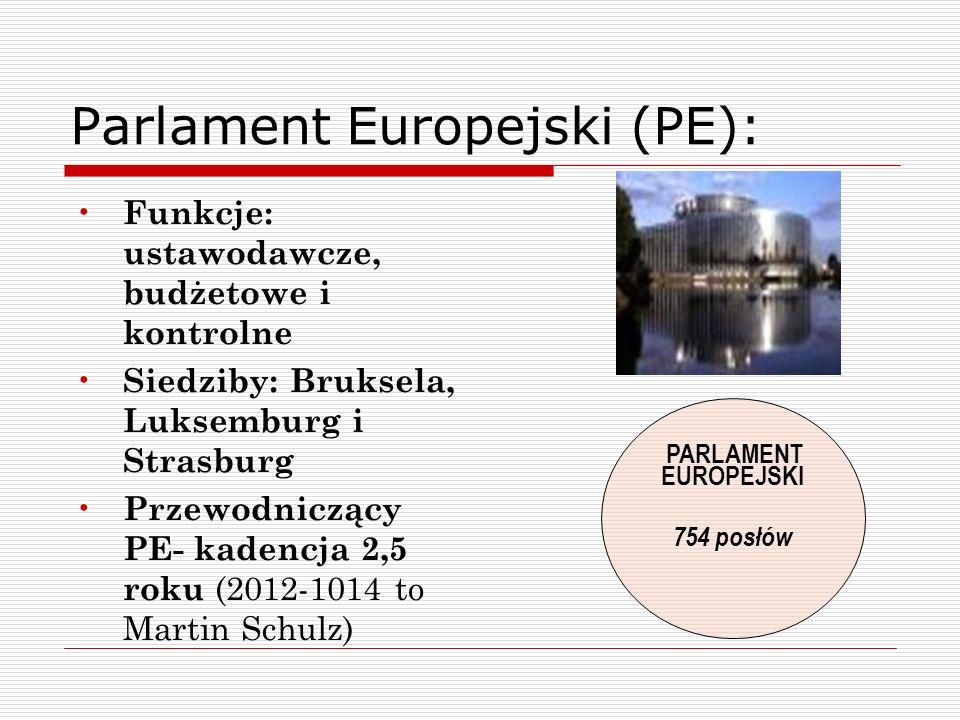 Parlament Europejski (PE): Funkcje: ustawodawcze, budżetowe i kontrolne Siedziby: Bruksela, Luksemburg i Strasburg Przewodniczący PE- kadencja 2,5 rok