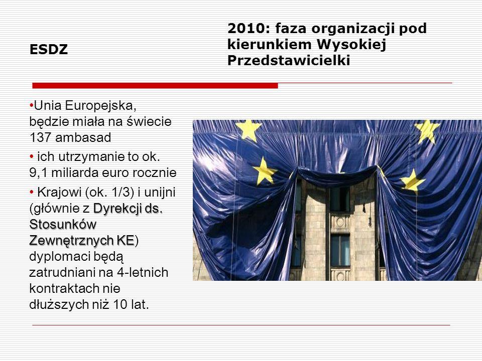 ESDZ Unia Europejska, będzie miała na świecie 137 ambasad ich utrzymanie to ok. 9,1 miliarda euro rocznie Dyrekcji ds. Stosunków Zewnętrznych KE Krajo