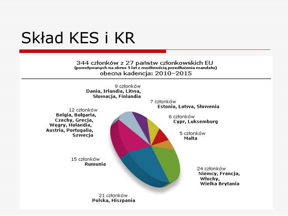 Skład KES i KR