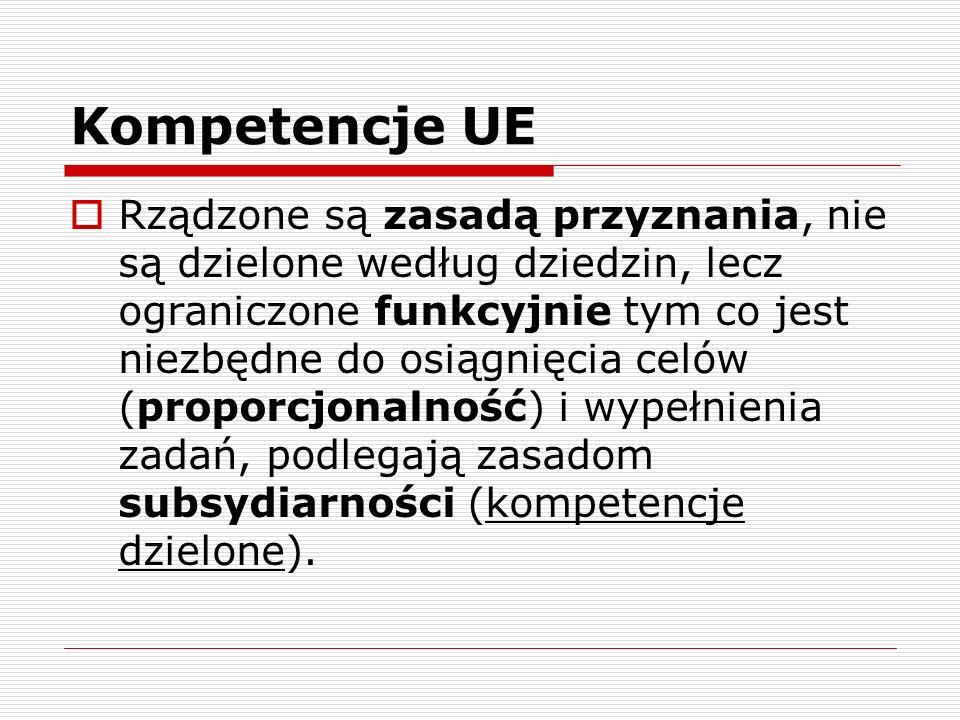 Kompetencje UE Rządzone są zasadą przyznania, nie są dzielone według dziedzin, lecz ograniczone funkcyjnie tym co jest niezbędne do osiągnięcia celów
