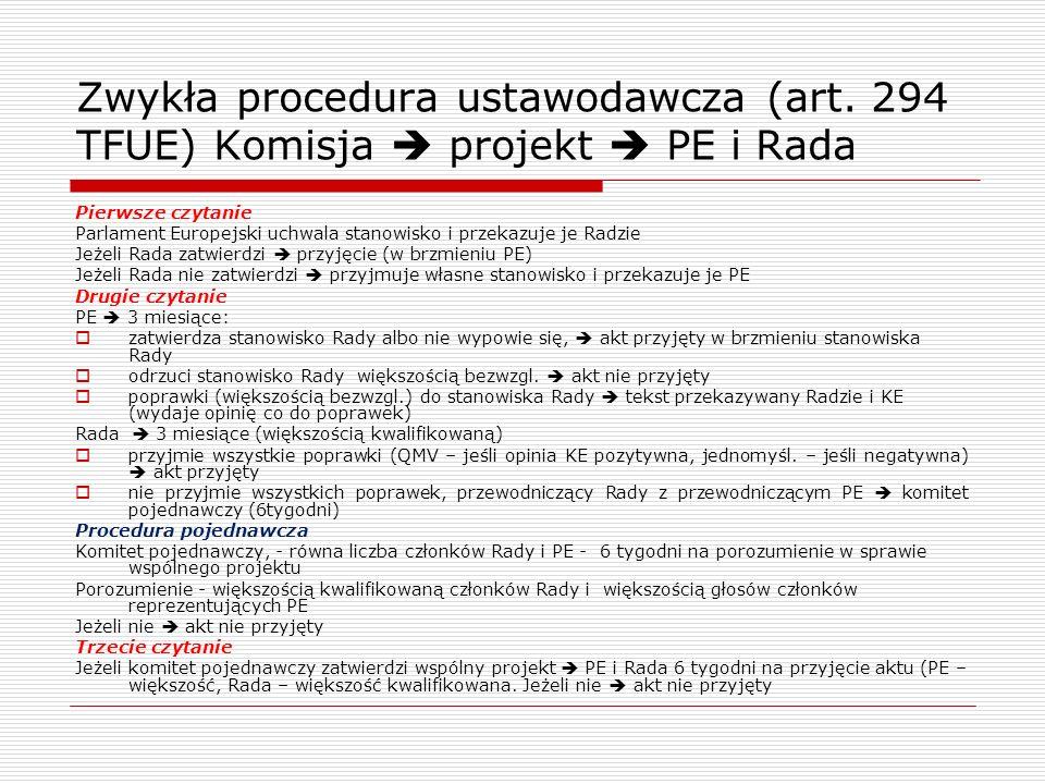 Zwykła procedura ustawodawcza (art. 294 TFUE) Komisja projekt PE i Rada Pierwsze czytanie Parlament Europejski uchwala stanowisko i przekazuje je Radz