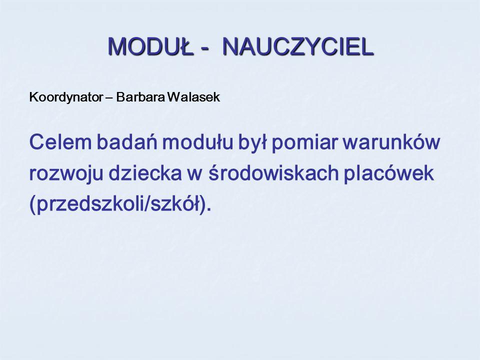 MODUŁ - NAUCZYCIEL Koordynator – Barbara Walasek Celem badań modułu był pomiar warunków rozwoju dziecka w środowiskach placówek (przedszkoli/szkół).