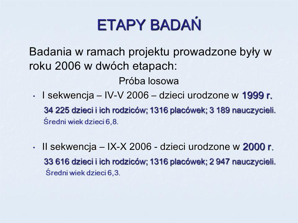 ETAPY BADAŃ Badania w ramach projektu prowadzone były w roku 2006 w dwóch etapach: Próba losowa I sekwencja – IV-V 2006 – dzieci urodzone w 1999 r. I