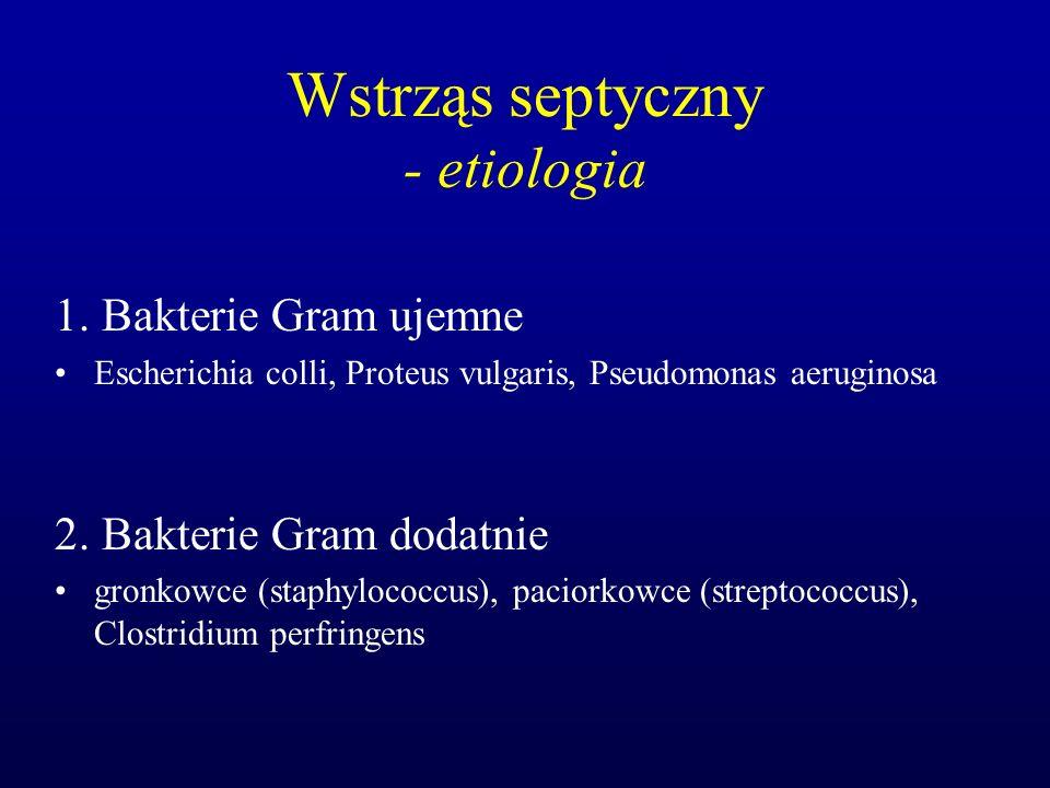 Wstrząs septyczny - etiologia 1. Bakterie Gram ujemne Escherichia colli, Proteus vulgaris, Pseudomonas aeruginosa 2. Bakterie Gram dodatnie gronkowce