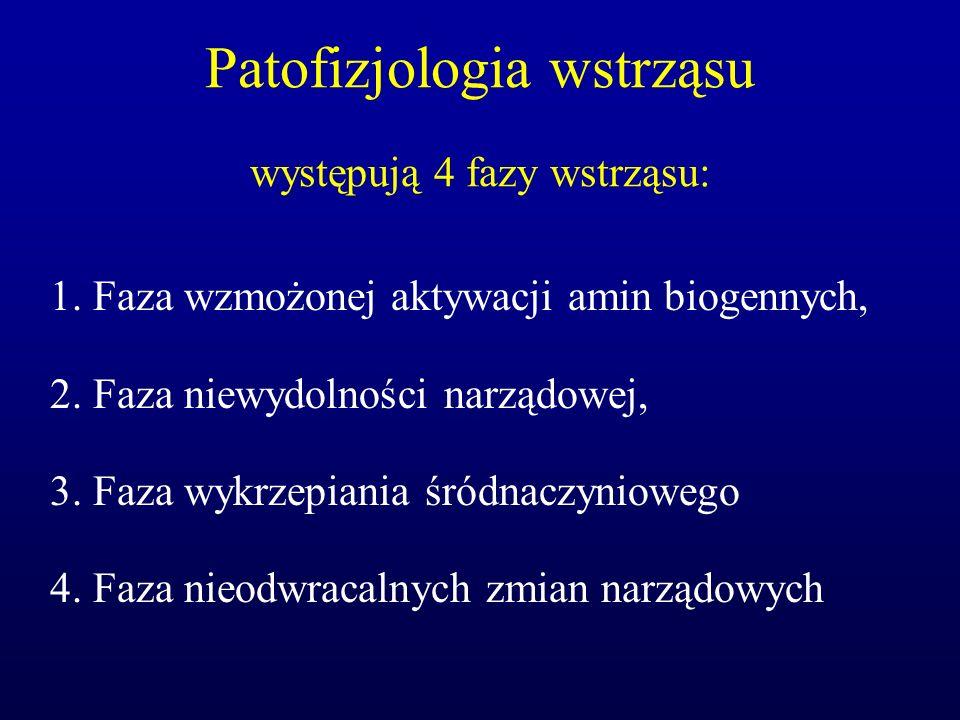 Patofizjologia wstrząsu występują 4 fazy wstrząsu: 1. Faza wzmożonej aktywacji amin biogennych, 2. Faza niewydolności narządowej, 3. Faza wykrzepiania