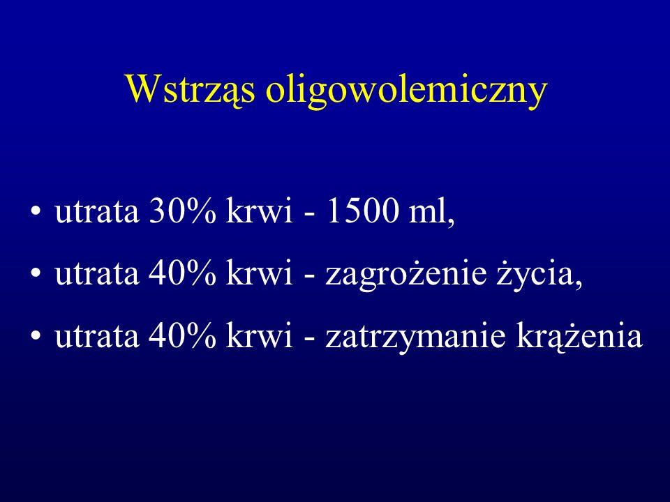 Wstrząs oligowolemiczny utrata 30% krwi - 1500 ml, utrata 40% krwi - zagrożenie życia, utrata 40% krwi - zatrzymanie krążenia