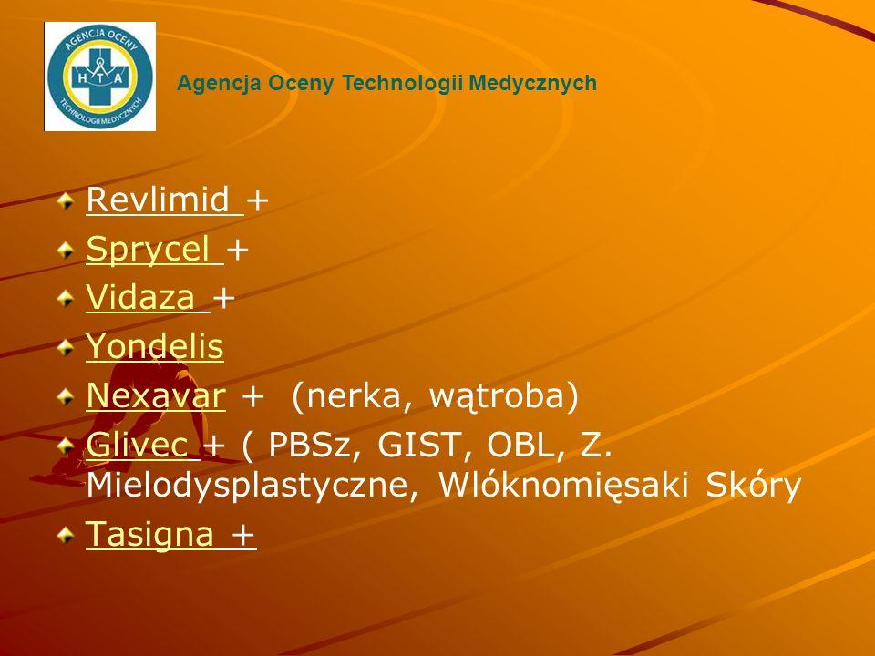 Revlimid + SprycelSprycel + VidazaVidaza + Yondelis NexavarNexavar + (nerka, wątroba) GlivecGlivec + ( PBSz, GIST, OBL, Z. Mielodysplastyczne, Wlóknom