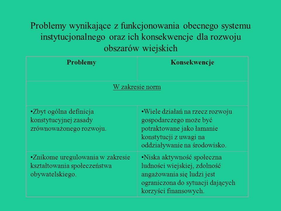 Problemy wynikające z funkcjonowania obecnego systemu instytucjonalnego oraz ich konsekwencje dla rozwoju obszarów wiejskich ProblemyKonsekwencje W zakresie norm Zbyt ogólna definicja konstytucyjnej zasady zrównoważonego rozwoju.