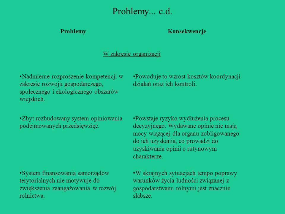 Problemy... c.d.