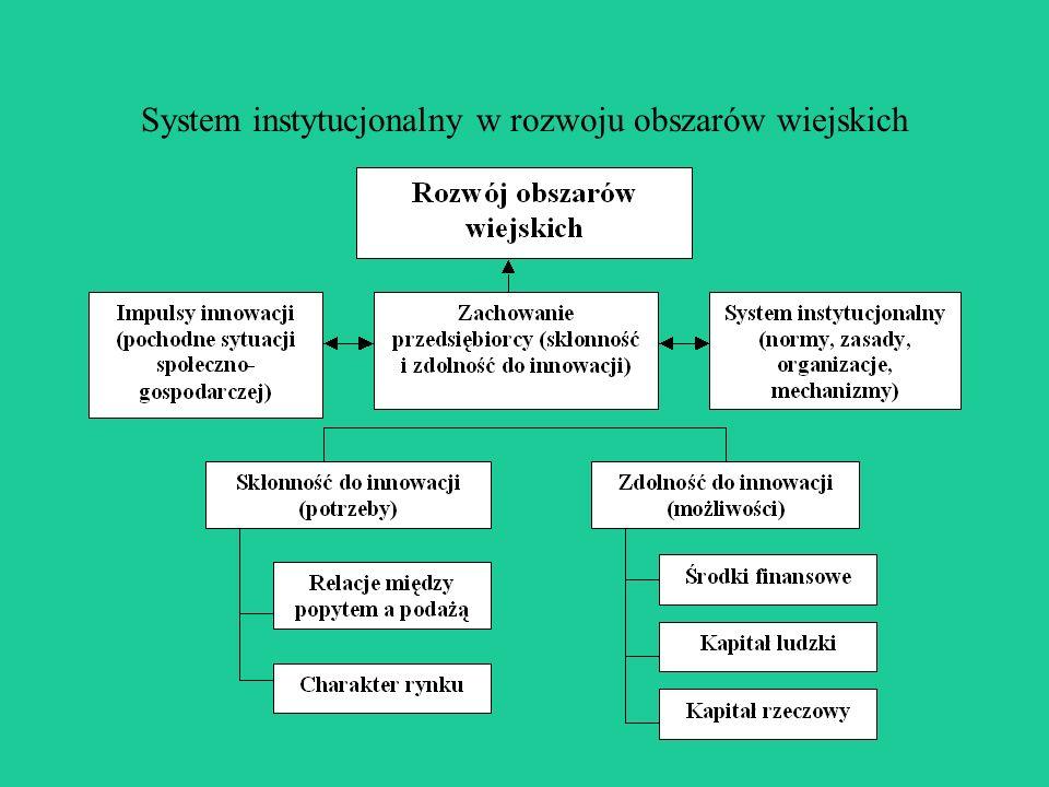 Zachodzące w ostatnich latach wyraźne zmiany w systemie instytucjonalnym rozwoju obszarów wiejskich wynikają z zakładanej w polityce państwa decentralizacji władzy.