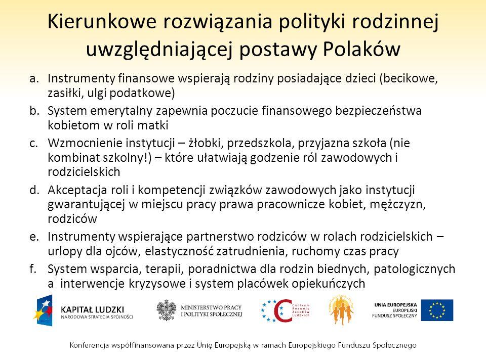 Kierunkowe rozwiązania polityki rodzinnej uwzględniającej postawy Polaków a.Instrumenty finansowe wspierają rodziny posiadające dzieci (becikowe, zasiłki, ulgi podatkowe) b.System emerytalny zapewnia poczucie finansowego bezpieczeństwa kobietom w roli matki c.Wzmocnienie instytucji – żłobki, przedszkola, przyjazna szkoła (nie kombinat szkolny!) – które ułatwiają godzenie ról zawodowych i rodzicielskich d.Akceptacja roli i kompetencji związków zawodowych jako instytucji gwarantującej w miejscu pracy prawa pracownicze kobiet, mężczyzn, rodziców e.Instrumenty wspierające partnerstwo rodziców w rolach rodzicielskich – urlopy dla ojców, elastyczność zatrudnienia, ruchomy czas pracy f.System wsparcia, terapii, poradnictwa dla rodzin biednych, patologicznych a interwencje kryzysowe i system placówek opiekuńczych