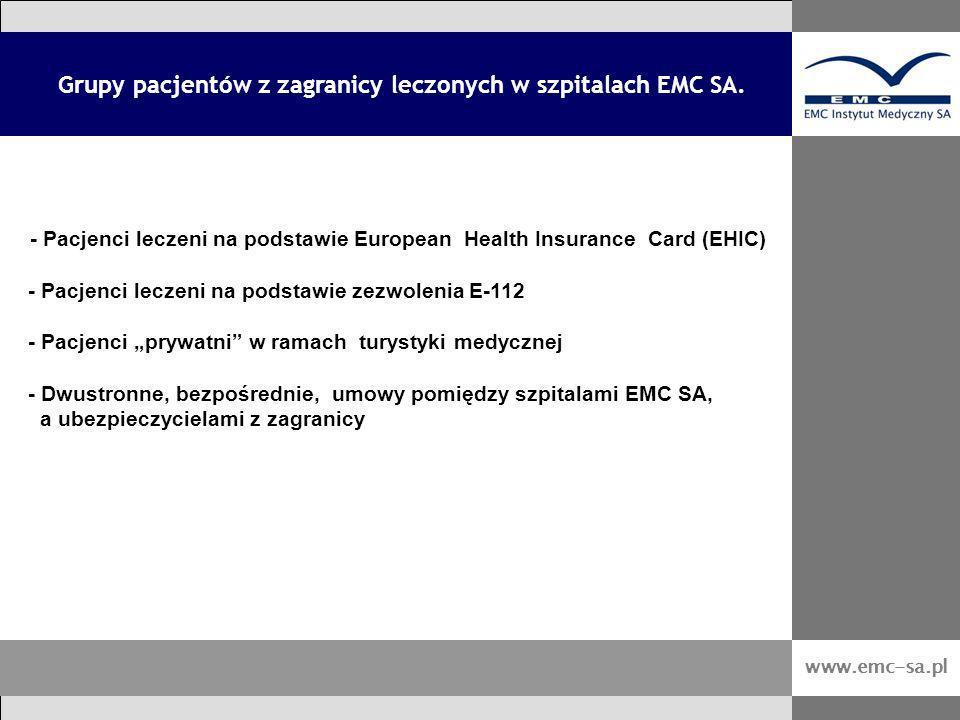 Grupy pacjentów z zagranicy leczonych w szpitalach EMC SA. www.emc-sa.pl - Pacjenci leczeni na podstawie European Health Insurance Card (EHIC) - Pacje