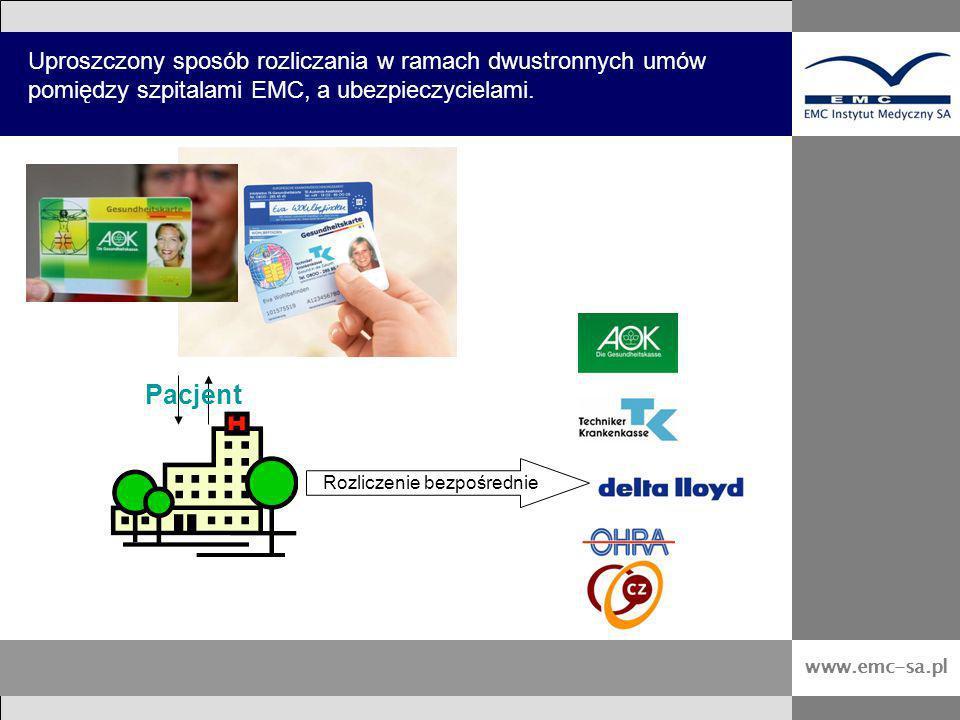 www.emc-sa.pl Rozliczenie bezpośrednie Pacjent Uproszczony sposób rozliczania w ramach dwustronnych umów pomiędzy szpitalami EMC, a ubezpieczycielami.
