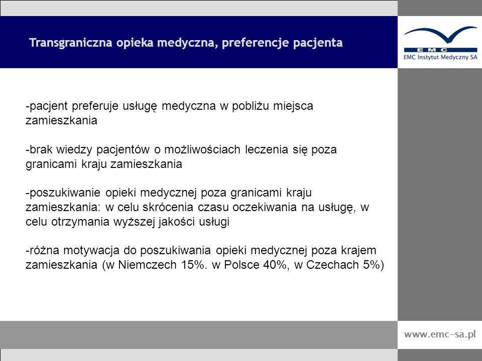 Transgraniczna opieka medyczna, preferencje pacjenta www.emc-sa.pl -pacjent preferuje usługę medyczna w pobliżu miejsca zamieszkania -brak wiedzy pacj
