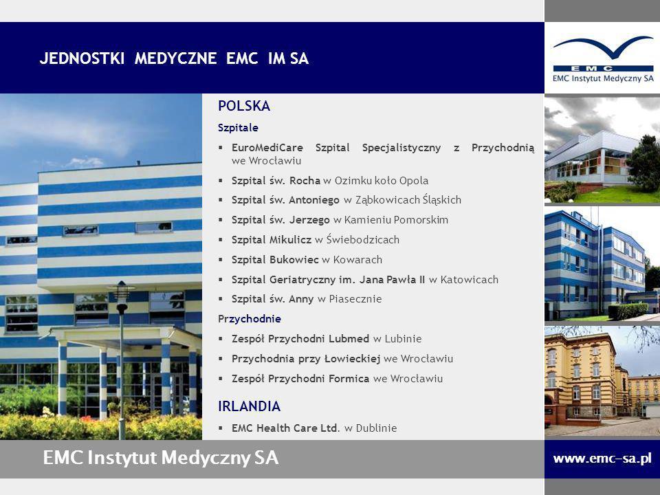 POLSKA Szpitale EuroMediCare Szpital Specjalistyczny z Przychodnią we Wrocławiu Szpital św. Rocha w Ozimku koło Opola Szpital św. Antoniego w Ząbkowic