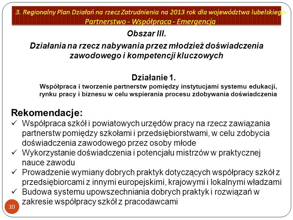 3. Regionalny Plan Działań na rzecz Zatrudnienia na 2013 rok dla województwa lubelskiego Partnerstwo - Współpraca - Emergencja 10 Obszar III. Działani