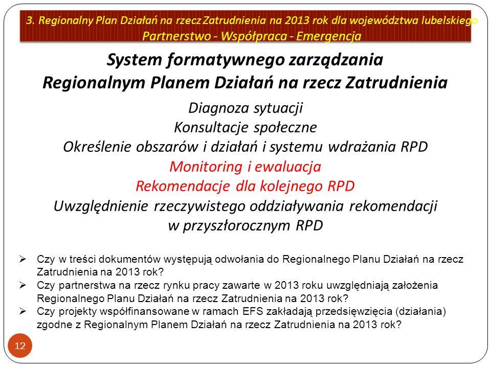 3. Regionalny Plan Działań na rzecz Zatrudnienia na 2013 rok dla województwa lubelskiego Partnerstwo - Współpraca - Emergencja 12 System formatywnego
