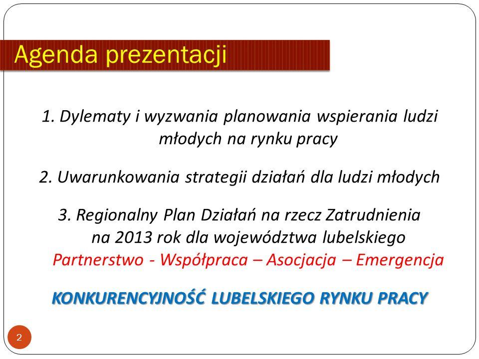 Agenda prezentacji 1.Dylematy i wyzwania planowania wspierania ludzi młodych na rynku pracy 2.Uwarunkowania strategii działań dla ludzi młodych 3.Regi